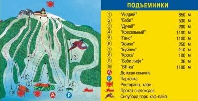 Схема склонов горы Ежовой