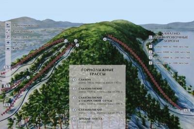 Мраткино схема трасс